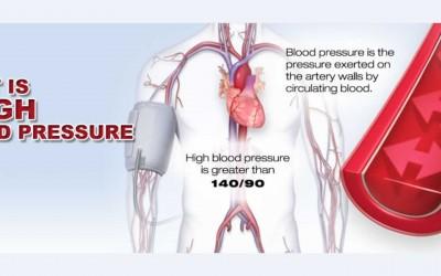 Blood Pressure and Diet