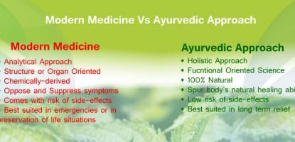 Modern Vs Ayurvedic Approach